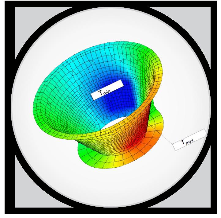 Engelke engineering art ingenierb ro in magdeburg for Fem analyse